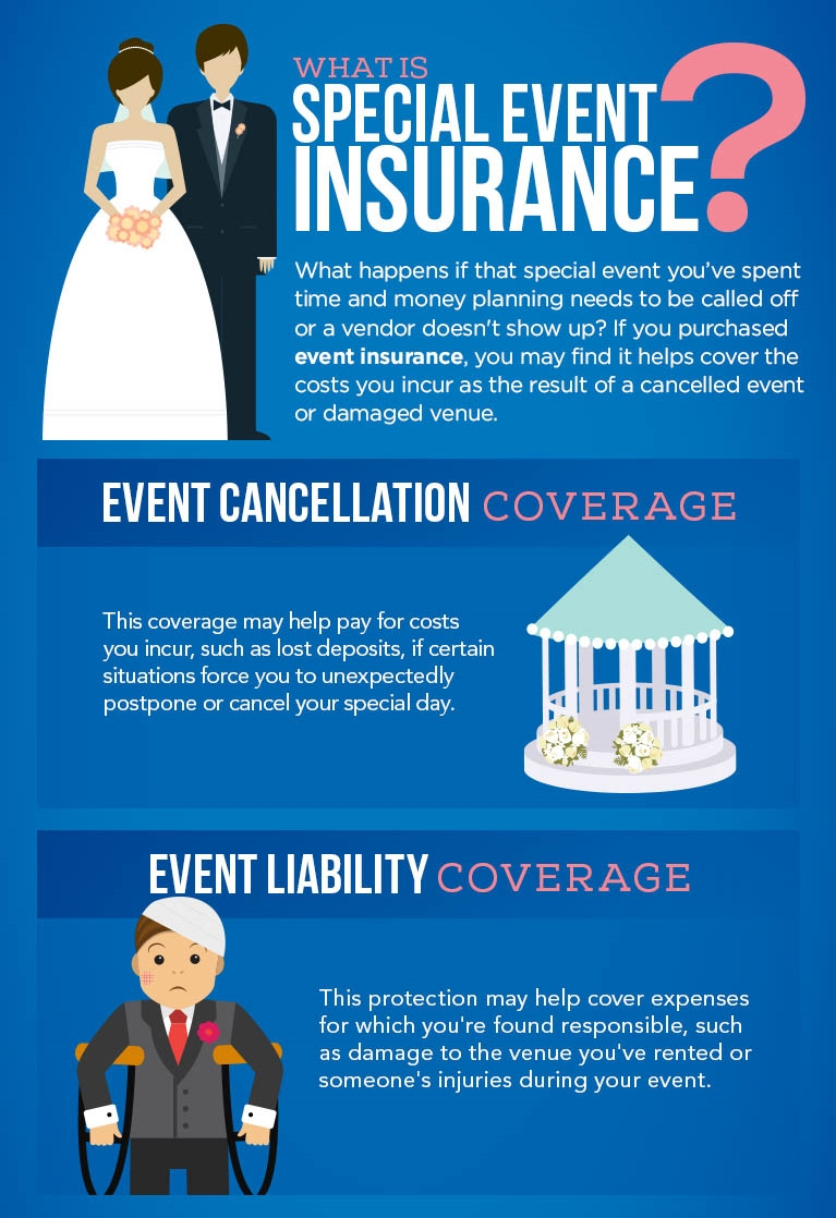 1549560065_event-insurance-infographic-desktop.jpg