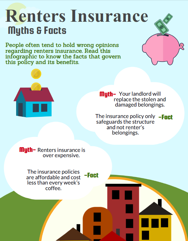About WFL Insurance | Sarasota Insurance Services